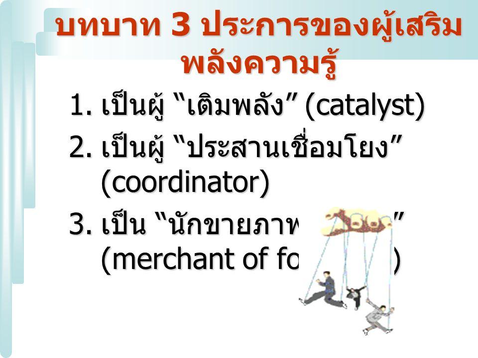 บทบาท 3 ประการของผู้เสริมพลังความรู้