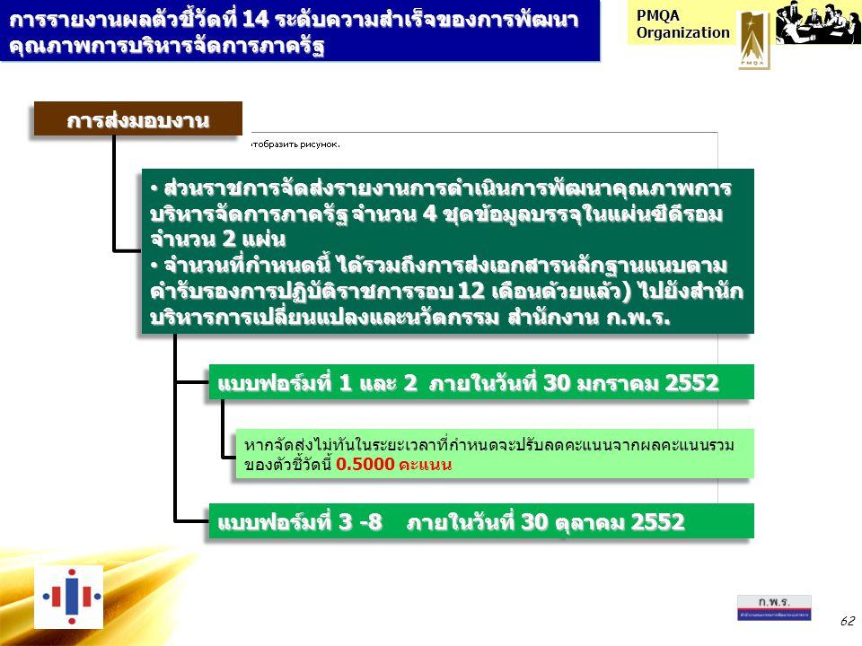 แบบฟอร์มที่ 1 และ 2 ภายในวันที่ 30 มกราคม 2552