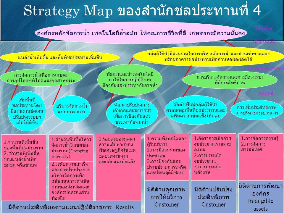 Strategy Map ของสำนักชลประทานที่ 4
