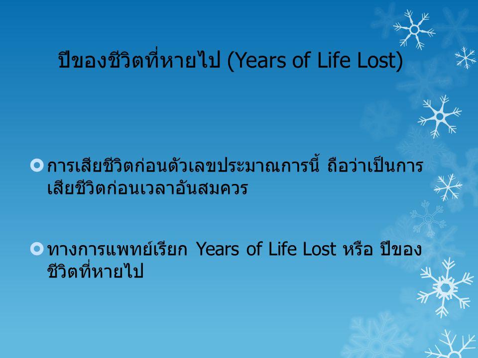 ปีของชีวิตที่หายไป (Years of Life Lost)