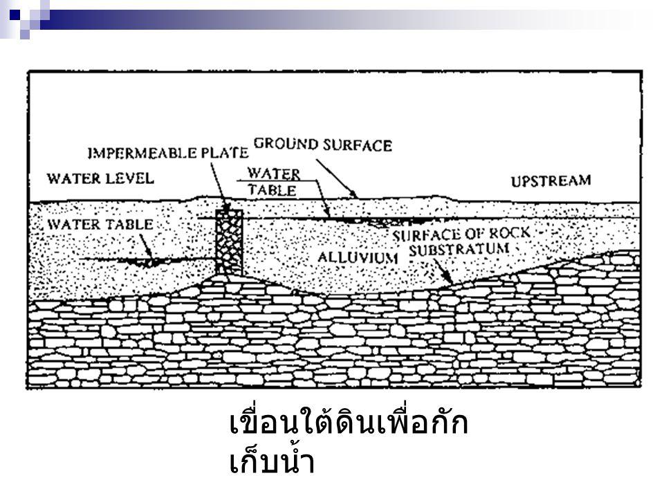 เขื่อนใต้ดินเพื่อกักเก็บน้ำ