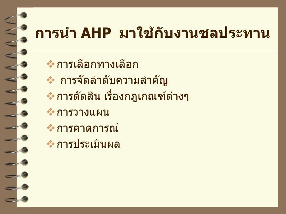 การนำ AHP มาใช้กับงานชลประทาน