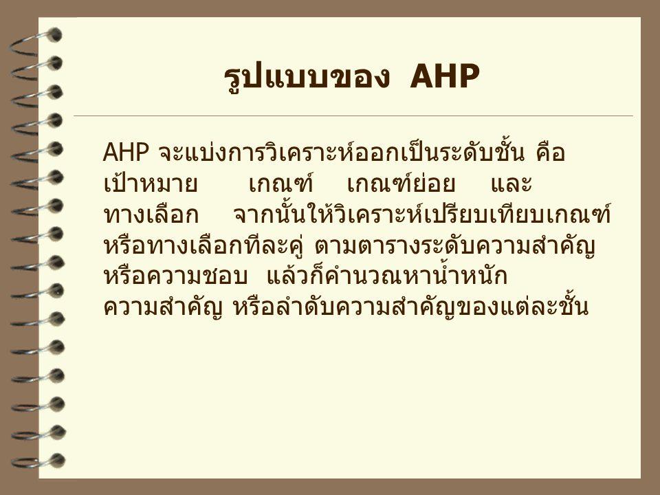 รูปแบบของ AHP