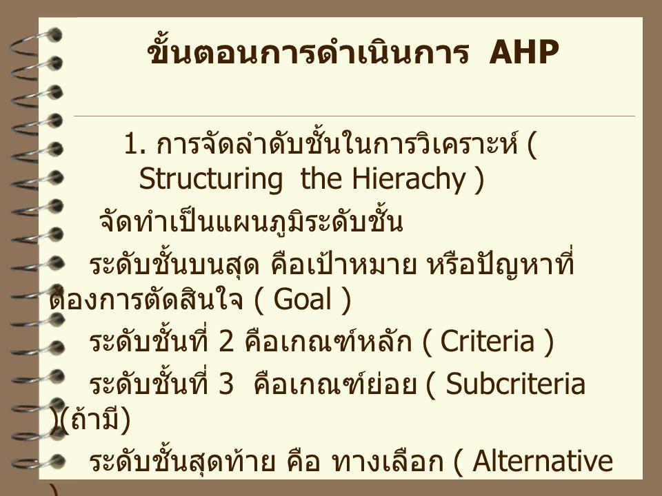 ขั้นตอนการดำเนินการ AHP