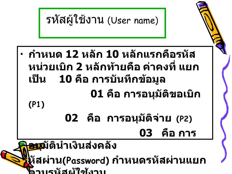 รหัสผู้ใช้งาน (User name)