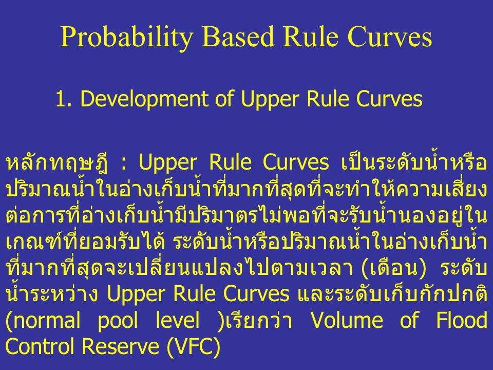 Probability Based Rule Curves
