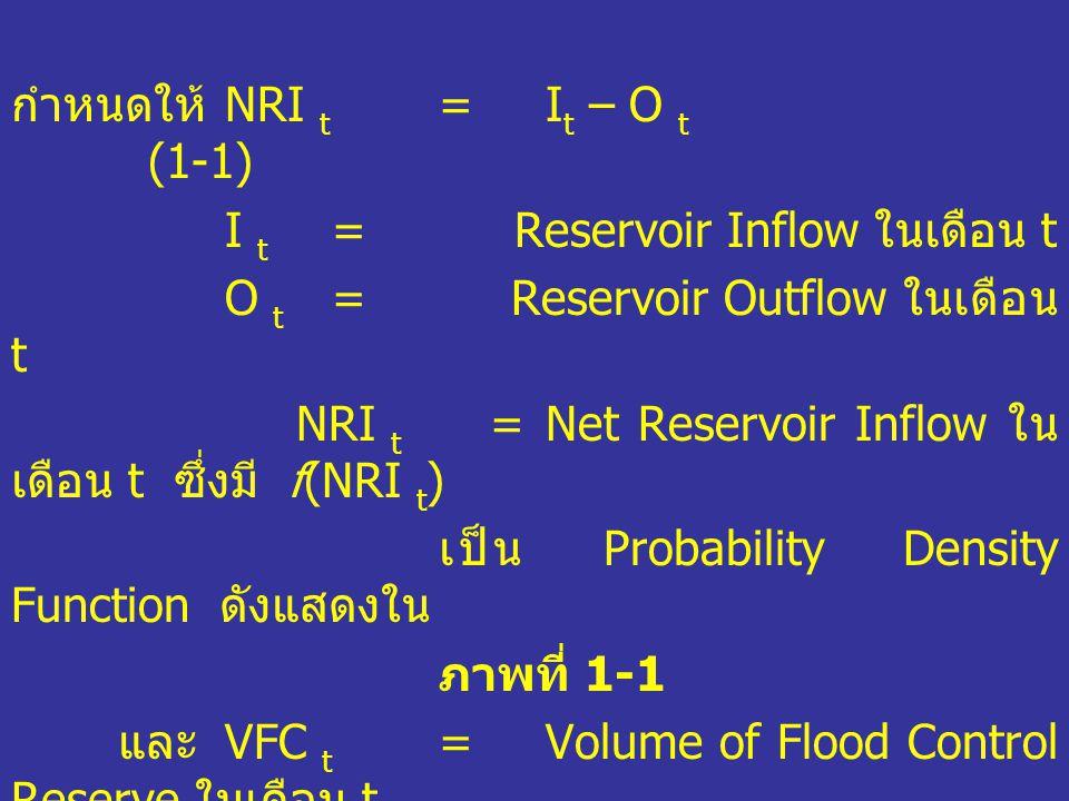 กำหนดให้ NRI t = It – O t (1-1)