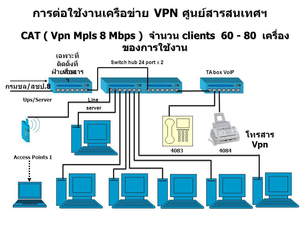 การต่อใช้งานเครือข่าย VPN ศูนย์สารสนเทศฯ