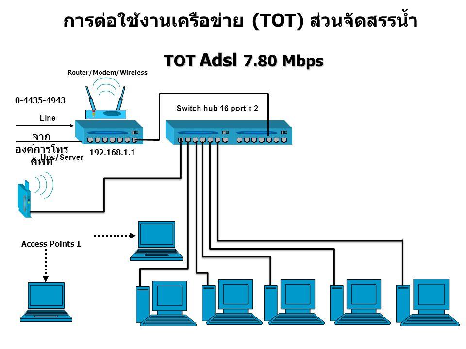 การต่อใช้งานเครือข่าย (TOT) ส่วนจัดสรรน้ำ