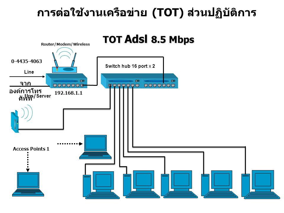 การต่อใช้งานเครือข่าย (TOT) ส่วนปฏิบัติการ