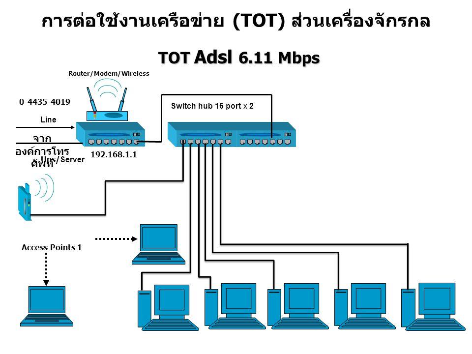 การต่อใช้งานเครือข่าย (TOT) ส่วนเครื่องจักรกล