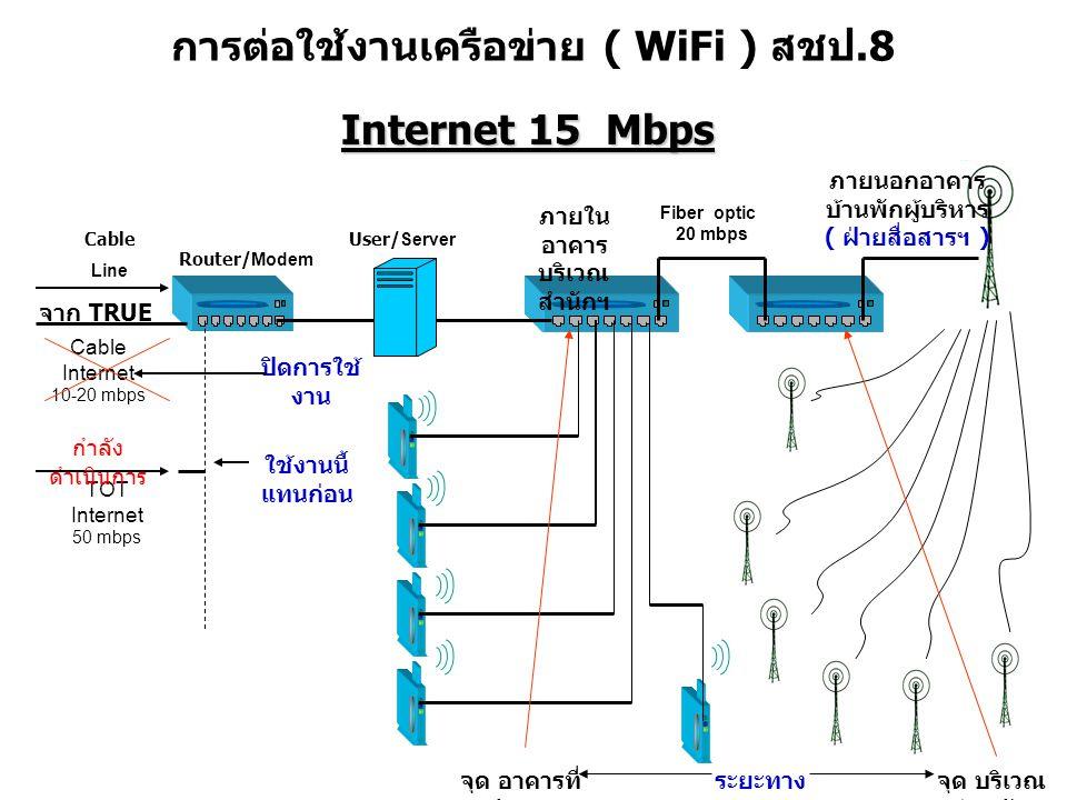 การต่อใช้งานเครือข่าย ( WiFi ) สชป.8