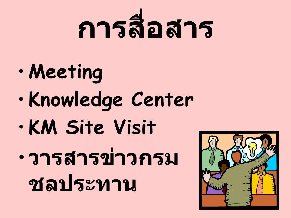 การสื่อสาร วารสารข่าวกรมชลประทาน Meeting Knowledge Center