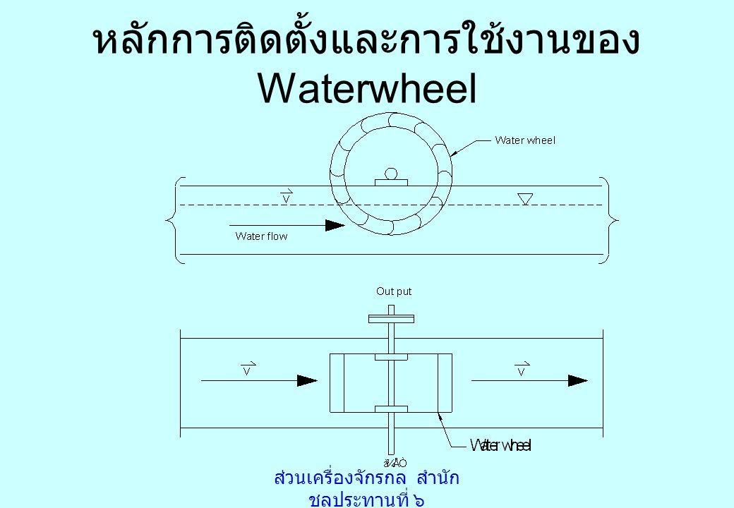 หลักการติดตั้งและการใช้งานของ Waterwheel