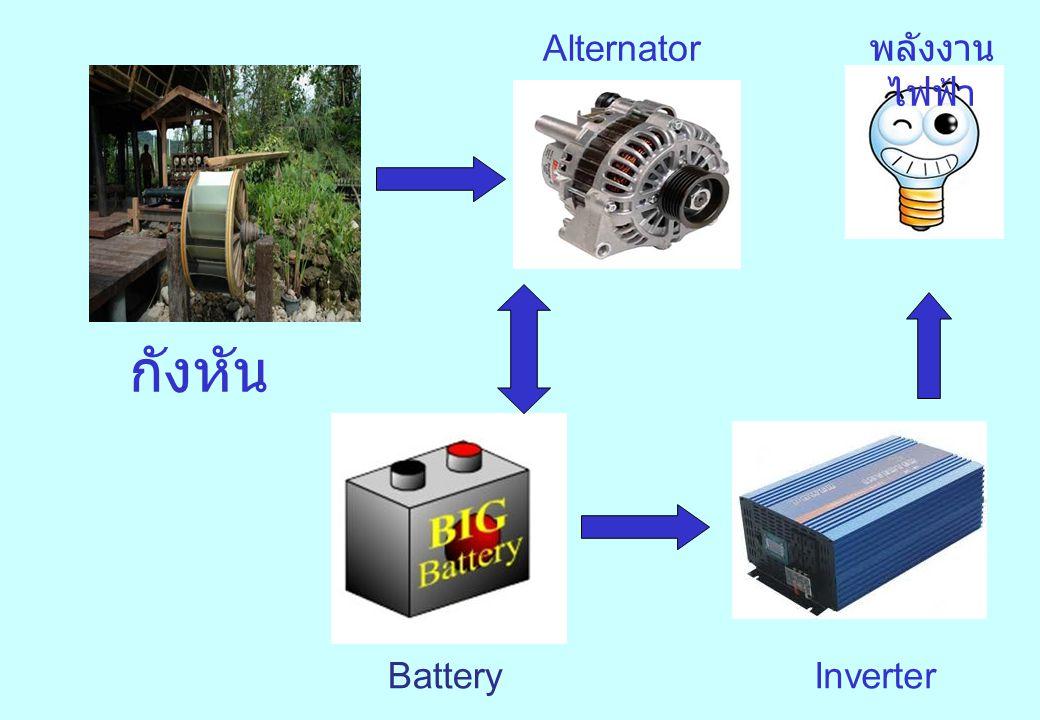 Alternator พลังงานไฟฟ้า กังหัน Battery Inverter