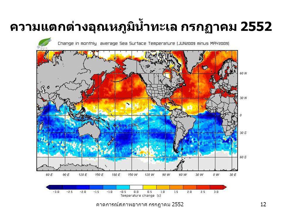ความแตกต่างอุณหภูมิน้ำทะเล กรกฏาคม 2552