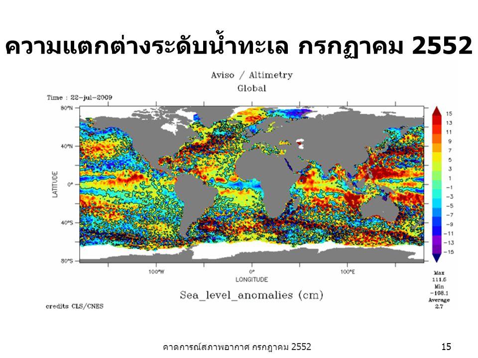 ความแตกต่างระดับน้ำทะเล กรกฏาคม 2552