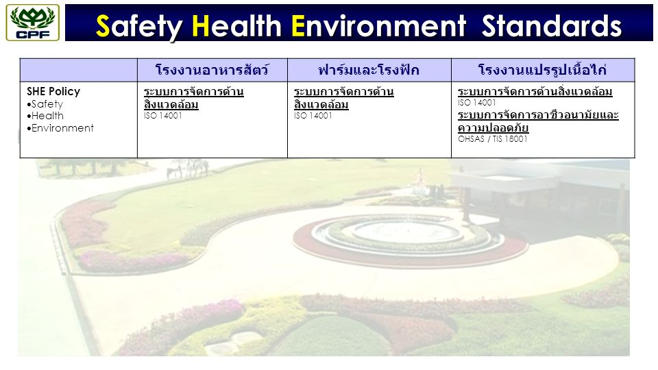 Safety Health Environment Standards