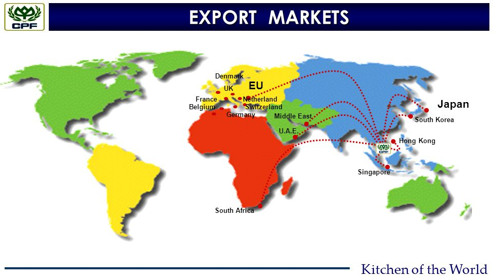 EXPORT MARKETS Kitchen of the World EU Japan Denmark UK France