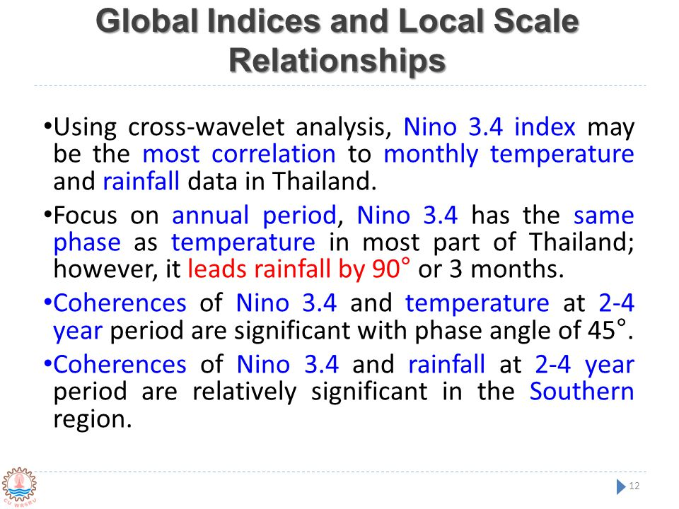 Global Indices and Local Scale