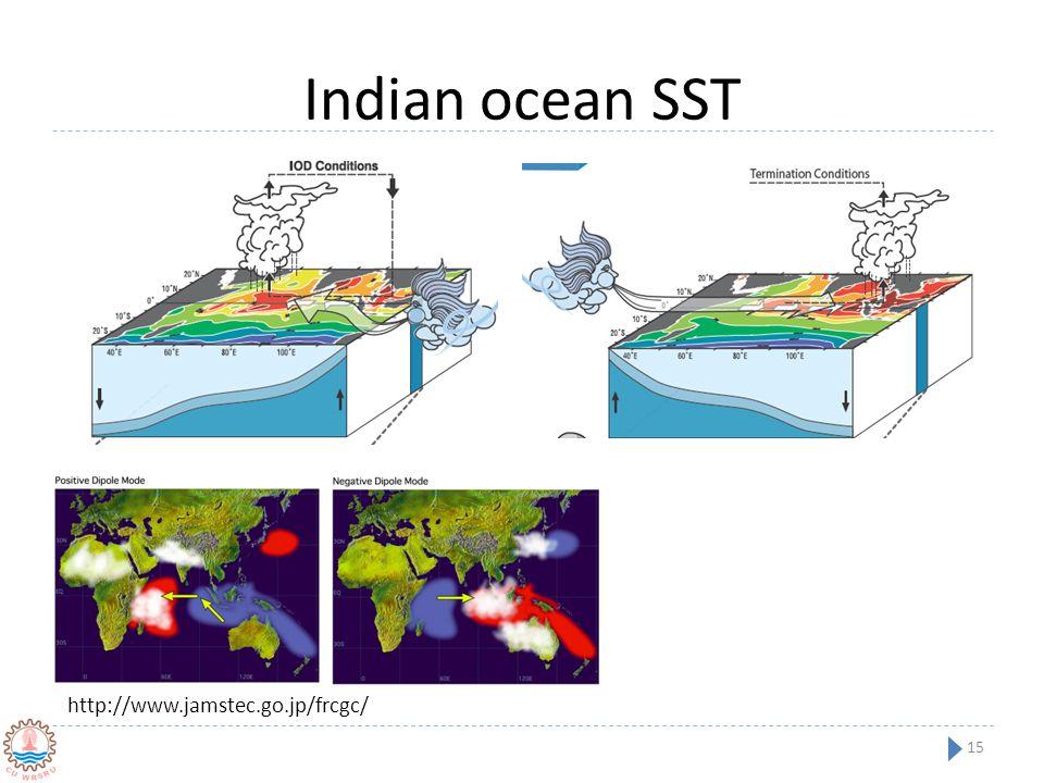 Indian ocean SST http://www.jamstec.go.jp/frcgc/