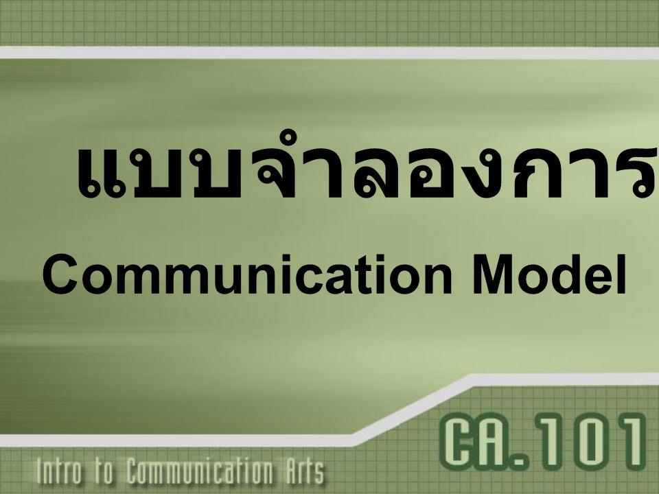 แบบจำลองการสื่อสาร Communication Model