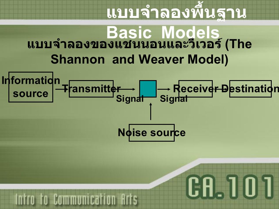 แบบจำลองของแชนนอนและวีเวอร์ (The Shannon and Weaver Model)
