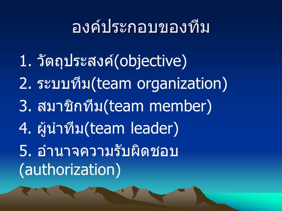 องค์ประกอบของทีม 1. วัตถุประสงค์(objective)