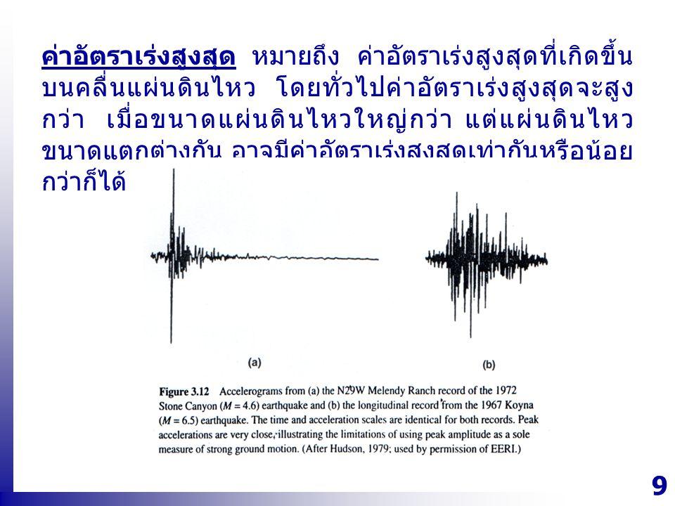 ค่าอัตราเร่งสูงสุด หมายถึง ค่าอัตราเร่งสูงสุดที่เกิดขึ้นบนคลื่นแผ่นดินไหว โดยทั่วไปค่าอัตราเร่งสูงสุดจะสูงกว่า เมื่อขนาดแผ่นดินไหวใหญ่กว่า แต่แผ่นดินไหวขนาดแตกต่างกัน อาจมีค่าอัตราเร่งสูงสุดเท่ากันหรือน้อยกว่าก็ได้