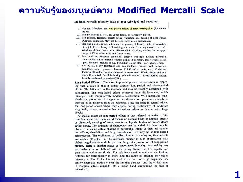 ความรับรู้ของมนุษย์ตาม Modified Mercalli Scale