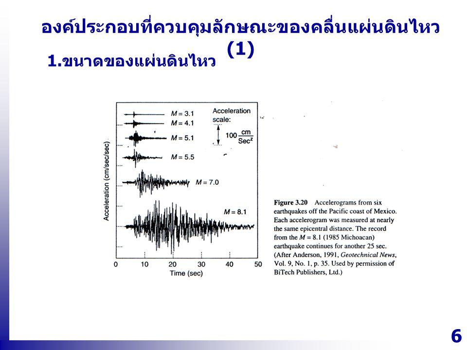 องค์ประกอบที่ควบคุมลักษณะของคลื่นแผ่นดินไหว (1)