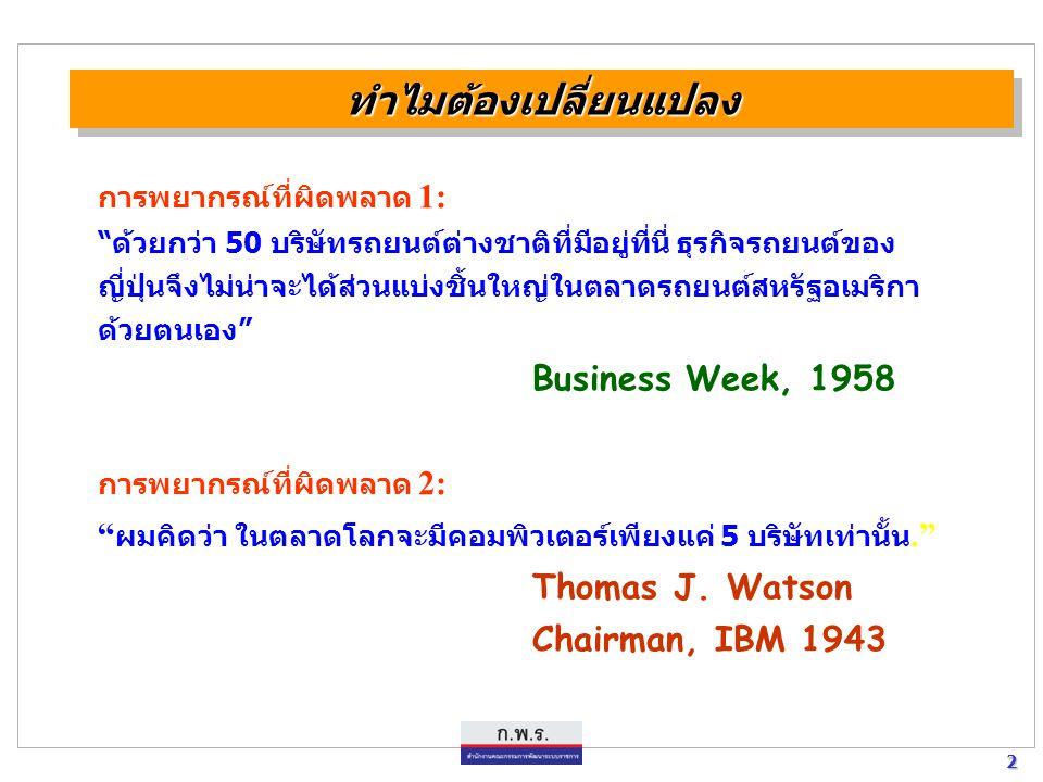 ทำไมต้องเปลี่ยนแปลง Business Week, 1958