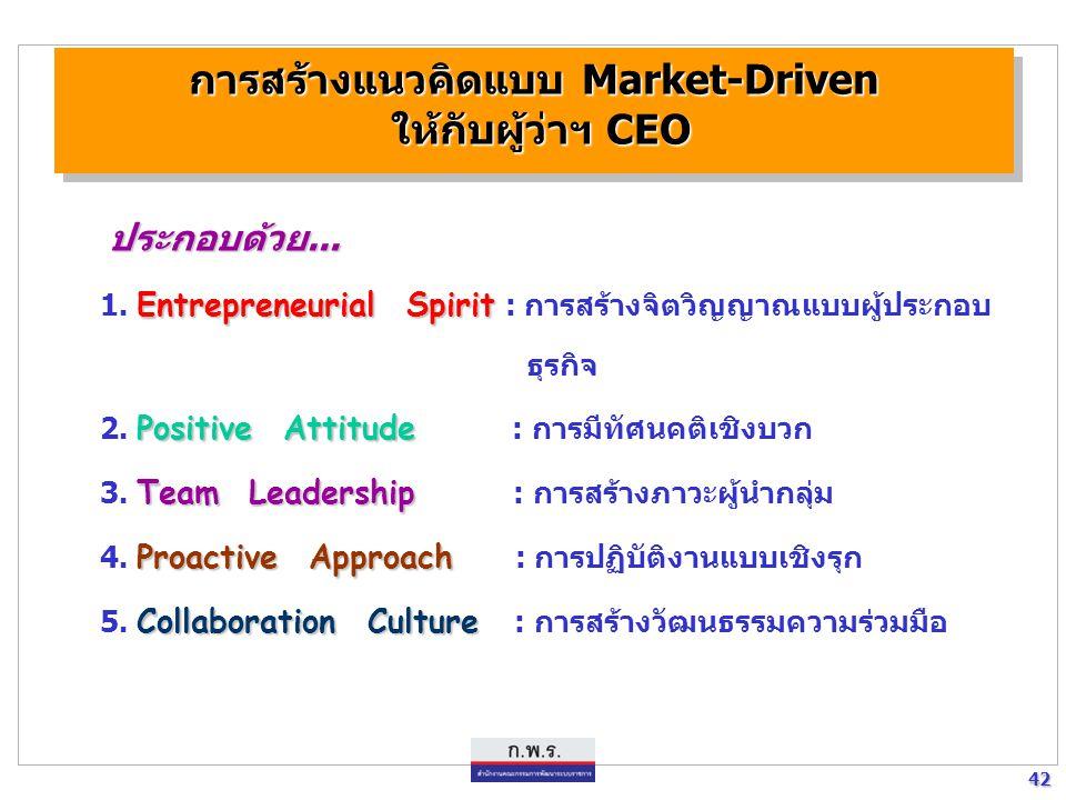 การสร้างแนวคิดแบบ Market-Driven ให้กับผู้ว่าฯ CEO