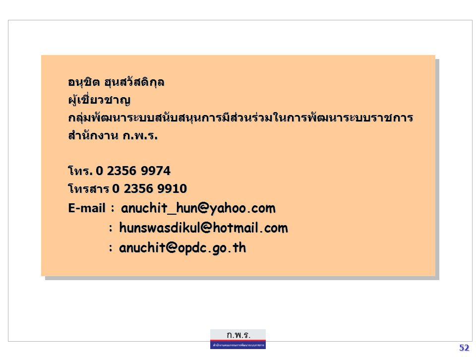: hunswasdikul@hotmail.com : anuchit@opdc.go.th