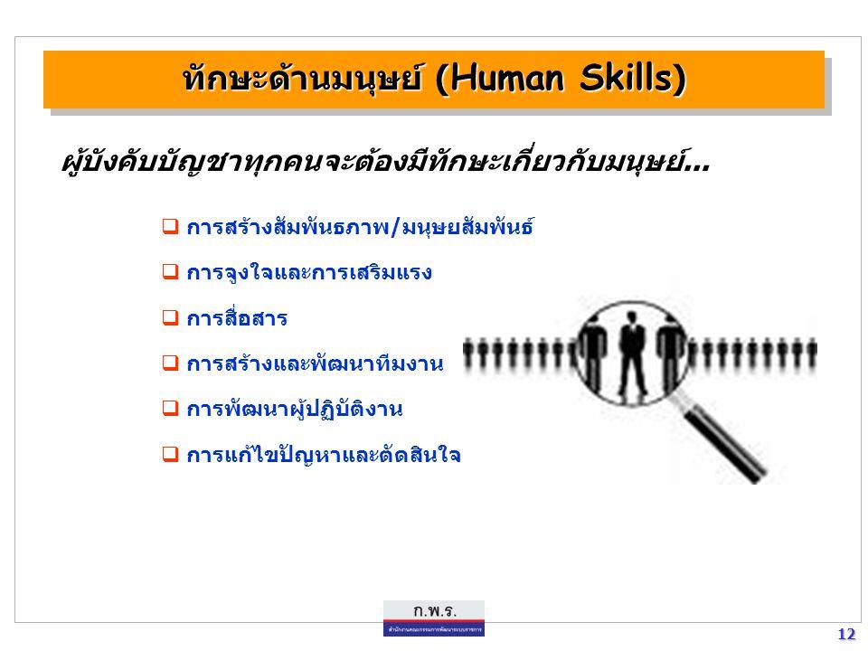ทักษะด้านมนุษย์ (Human Skills)