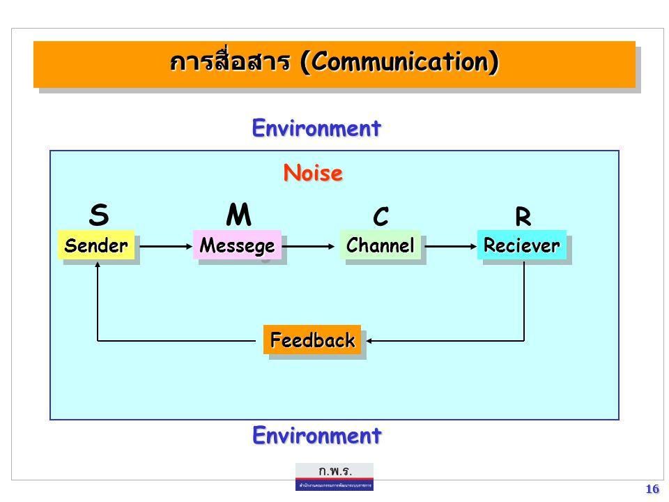 การสื่อสาร (Communication)