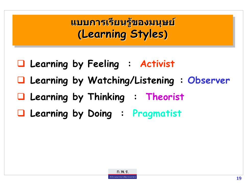 แบบการเรียนรู้ของมนุษย์ (Learning Styles)