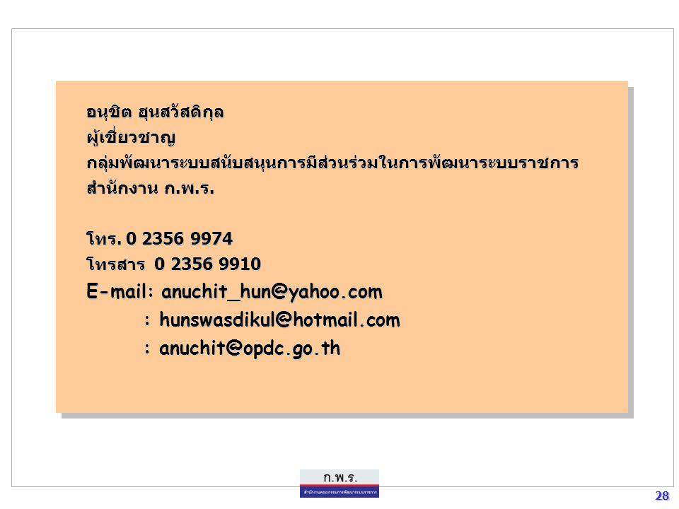 E-mail: anuchit_hun@yahoo.com : hunswasdikul@hotmail.com