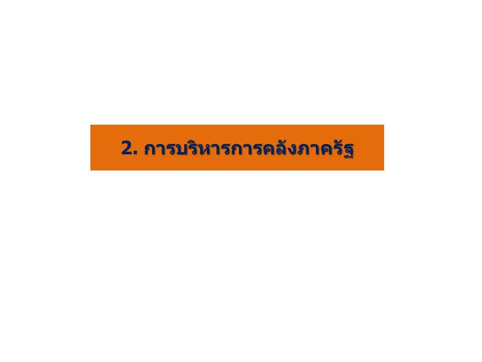 2. การบริหารการคลังภาครัฐ