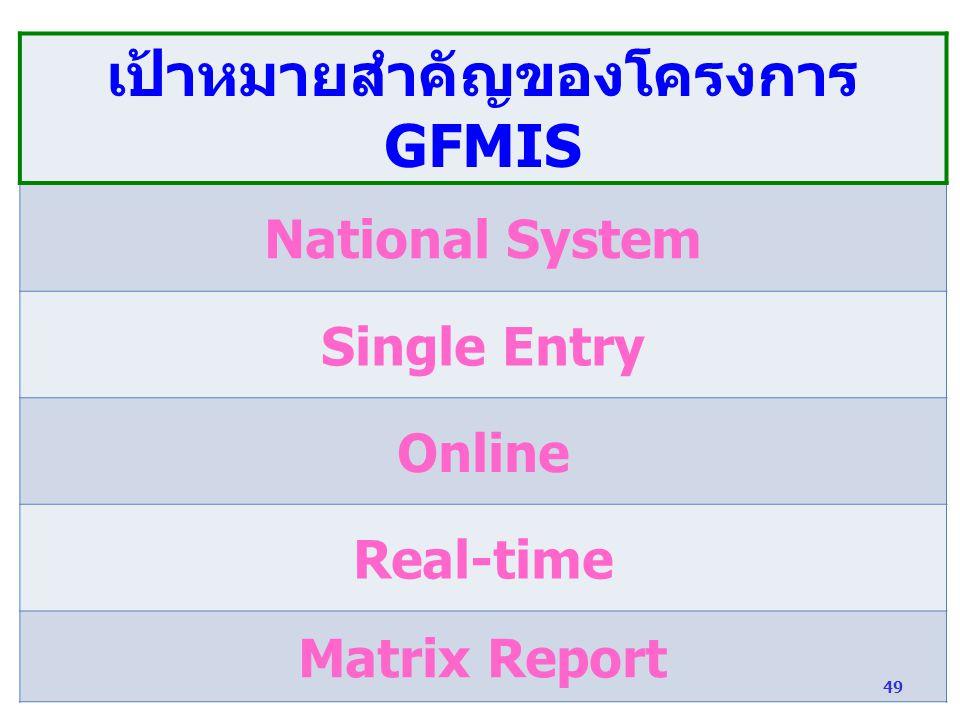 เป้าหมายสำคัญของโครงการ GFMIS