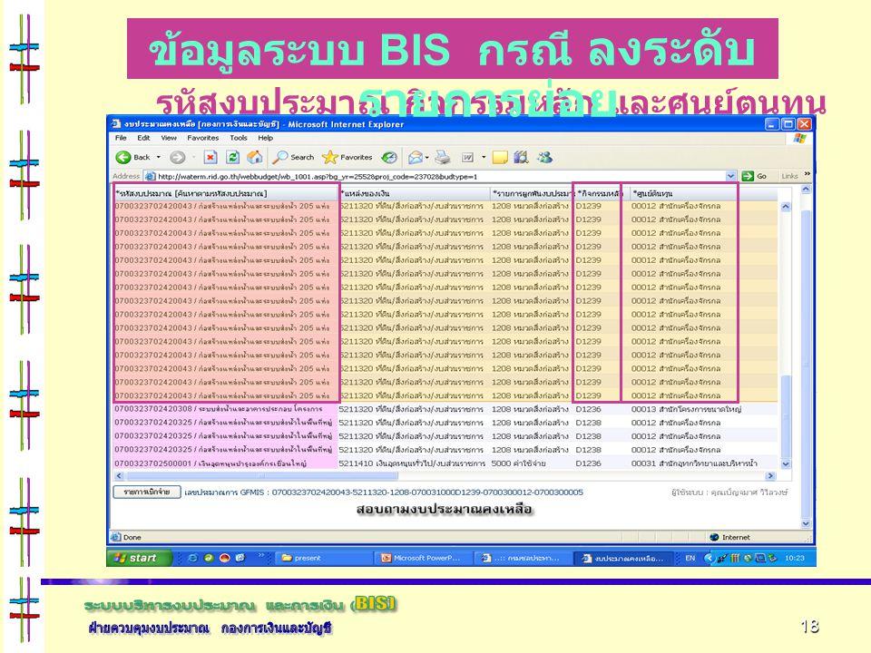 ข้อมูลระบบ BIS กรณี ลงระดับรายการย่อย