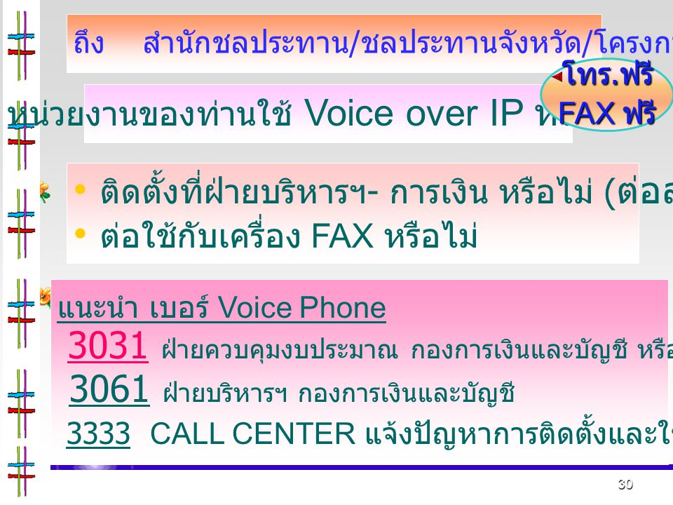 หน่วยงานของท่านใช้ Voice over IP หรือยัง