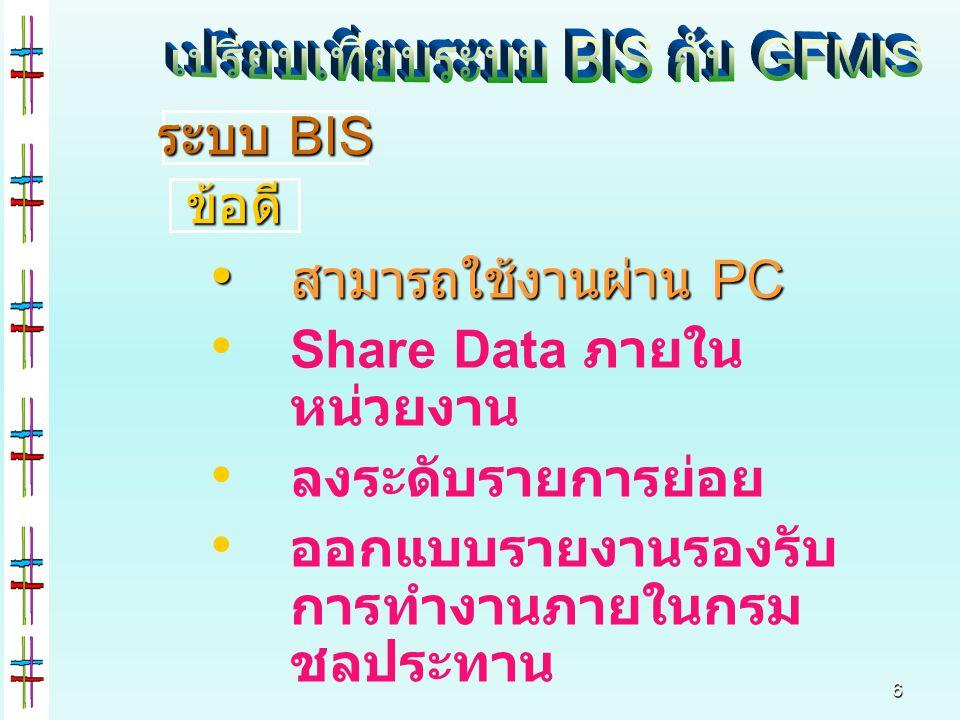 เปรียบเทียบระบบ BIS กับ GFMIS