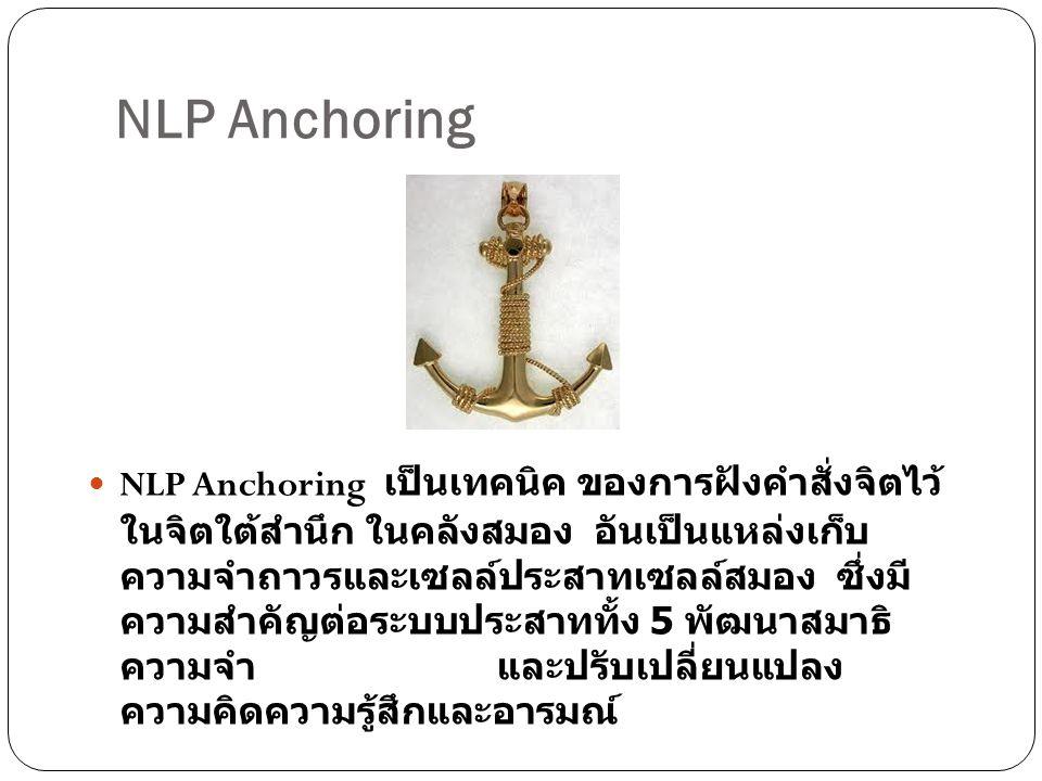NLP Anchoring