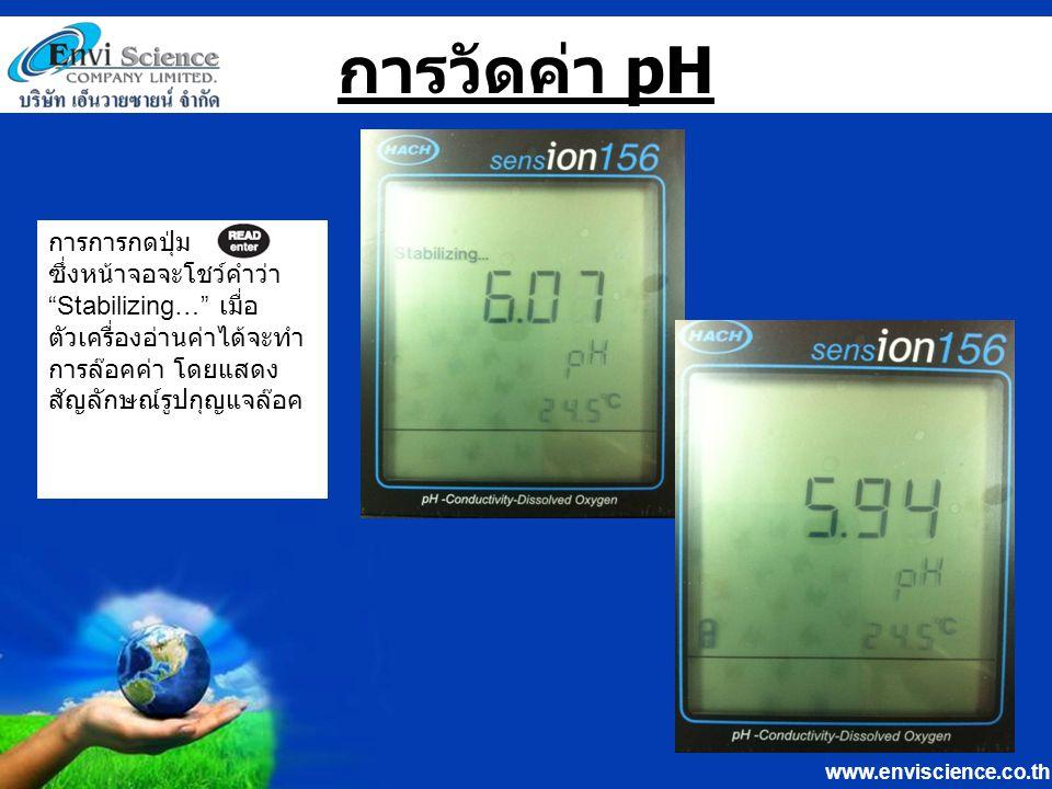 การวัดค่า pH การการกดปุ่ม