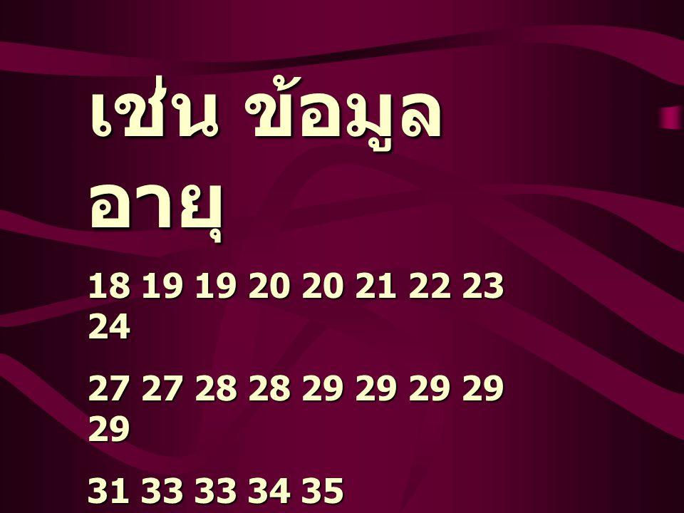 เช่น ข้อมูลอายุ 18 19 19 20 20 21 22 23 24. 27 27 28 28 29 29 29 29 29. 31 33 33 34 35. 40 41 46 47 47 49.