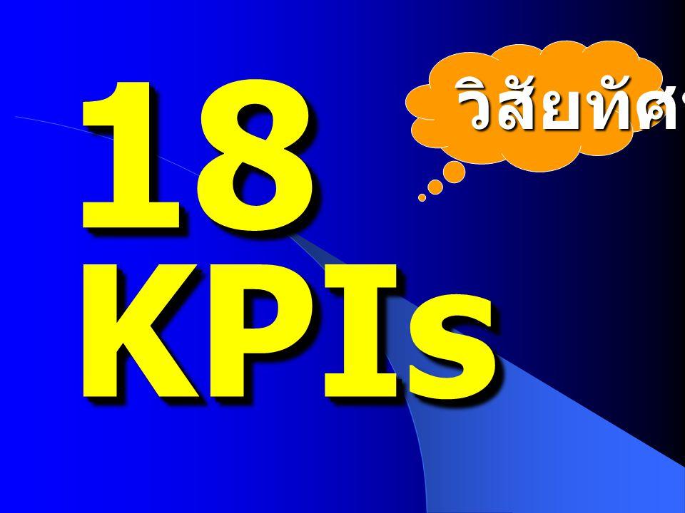 18 วิสัยทัศน์ KPIs