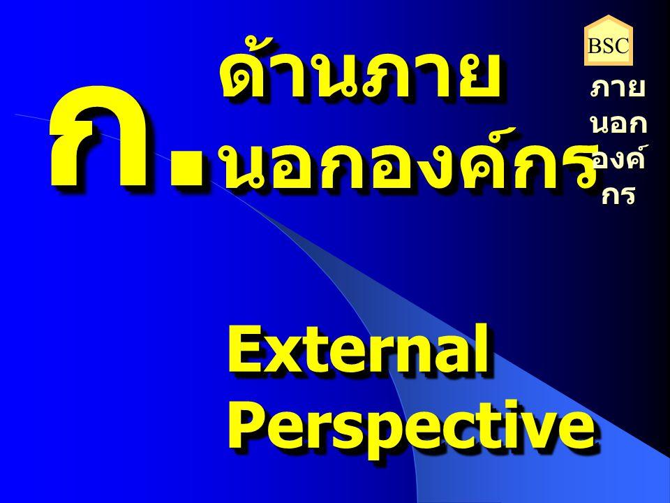 ก. ด้านภาย นอกองค์กร BSC ภายนอกองค์กร External Perspective