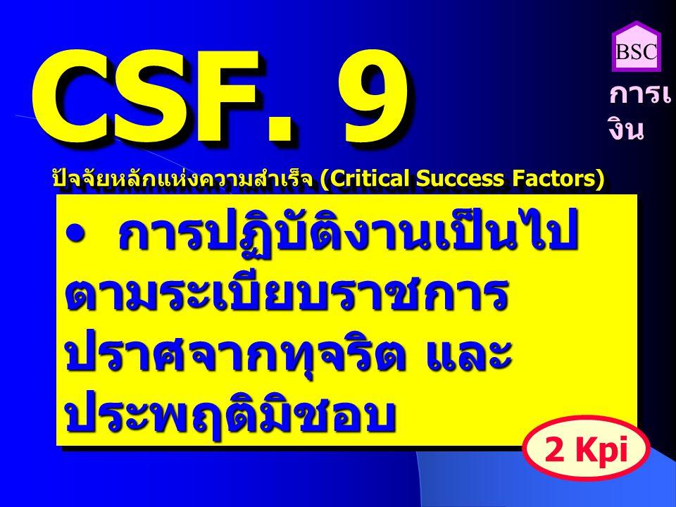 CSF. 9 BSC. การเงิน. ปัจจัยหลักแห่งความสำเร็จ (Critical Success Factors) การปฏิบัติงานเป็นไปตามระเบียบราชการ ปราศจากทุจริต และประพฤติมิชอบ.