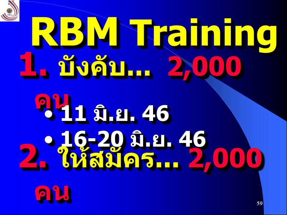 RBM Training บังคับ... 2,000 คน 2. ให้สมัคร... 2,000 คน 11 มิ.ย. 46